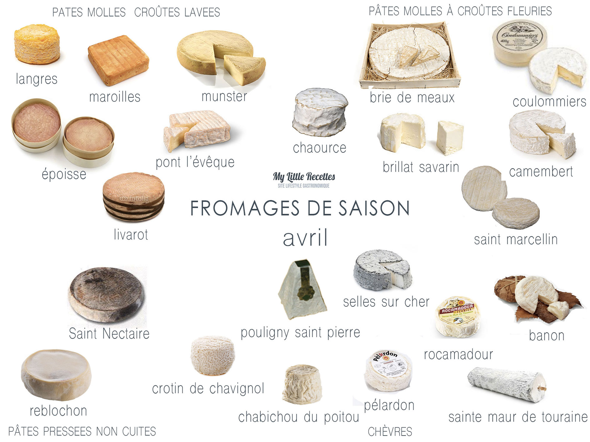 fromages d'avril